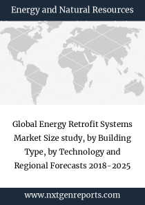 Global Energy Retrofit Systems Market Size study, by Building Type, by Technology and Regional Forecasts 2018-2025