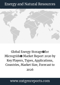Global Energy Storage(for Microgrids) Market Report 2020 by Key Players, Types, Applications, Countries, Market Size, Forecast to 2026