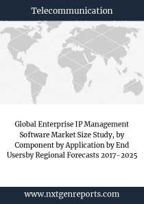 Global Enterprise IP Management Software Market Size Study, by Component by Application by End Usersby Regional Forecasts 2017-2025