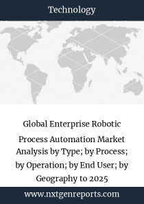 Global Enterprise Robotic Process Automation Market Analysis by Type; by Process; by Operation; by End User; by Geography to 2025