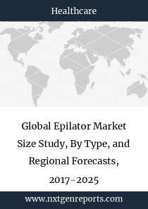 Global Epilator Market Size Study, By Type, and Regional Forecasts, 2017-2025