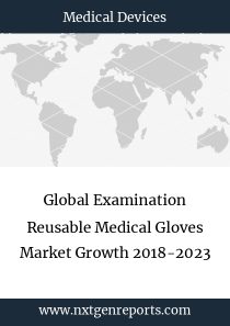 Global Examination Reusable Medical Gloves Market Growth 2018-2023