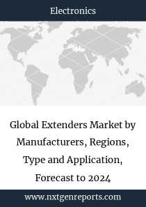 Global Extenders Market by Manufacturers, Regions, Type and Application, Forecast to 2024