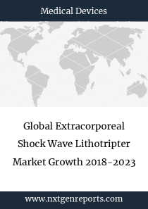 Global Extracorporeal Shock Wave Lithotripter Market Growth 2018-2023