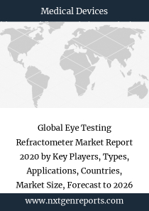 Global Eye Testing Refractometer Market Report 2020 by Key Players, Types, Applications, Countries, Market Size, Forecast to 2026