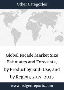 Global Facade Market Size Estimates and Forecasts, by Product by End-Use, and by Region, 2017-2025
