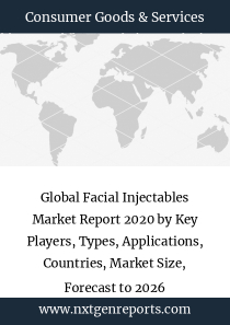 Global Facial Injectables Market Report 2020 by Key Players, Types, Applications, Countries, Market Size, Forecast to 2026
