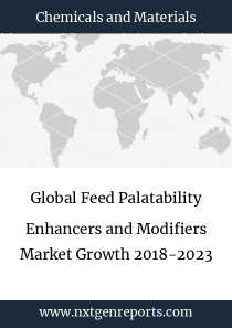 Global Feed Palatability Enhancers and Modifiers Market Growth 2018-2023
