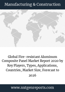 Global Fire-resistant Aluminum Composite Panel Market Report 2020 by Key Players, Types, Applications, Countries, Market Size, Forecast to 2026