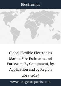 Global Flexible Electronics Market Size Estimates and Forecasts, By Component, by Application and by Region 2017-2025