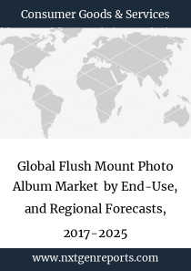 Global Flush Mount Photo Album Market  by End-Use, and Regional Forecasts, 2017-2025