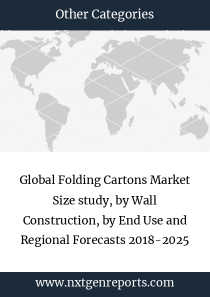 Global Folding Cartons Market Size study, by Wall Construction, by End Use and Regional Forecasts 2018-2025