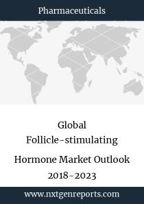 Global Follicle-stimulating Hormone Market Outlook 2018-2023
