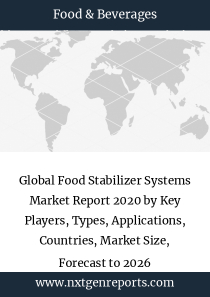 Global Food Stabilizer Systems Market Report 2020 by Key Players, Types, Applications, Countries, Market Size, Forecast to 2026
