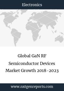 Global GaN RF Semiconductor Devices Market Growth 2018-2023