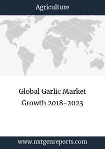 Global Garlic Market Growth 2018-2023
