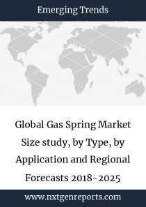 Global Gas Spring Market Size study, by Type, by Application and Regional Forecasts 2018-2025