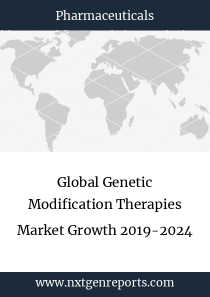 Global Genetic Modification Therapies Market Growth 2019-2024