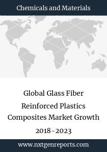 Global Glass Fiber Reinforced Plastics Composites Market Growth 2018-2023