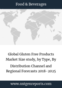 Global Gluten Free Products Market Size study, by Type, By Distribution Channel and Regional Forecasts 2018-2025