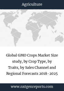 Global GMO Crops Market Size study, by Crop Type, by Traits, by Sales Channel and Regional Forecasts 2018-2025