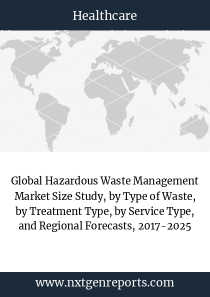 Global Hazardous Waste Management Market Size Study, by Type of Waste, by Treatment Type, by Service Type, and Regional Forecasts, 2017-2025