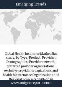 Global Health insurance Market Size study, by Type, Product, Provider, Demographics, Provider network, preferred provider organizations, exclusive provider organizations and health Maintenance Organizations and Regional Forecasts 2018-2025