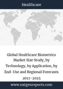 Global Healthcare Biometrics Market Size Study, by Technology, by Application, by End-Use and Regional Forecasts 2017-2025