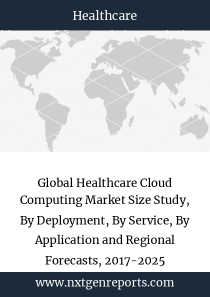 Global Healthcare Cloud Computing Market Size Study, By Deployment, By Service, By Application and Regional Forecasts, 2017-2025
