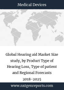 Global Hearing aid Market Size study, by Product Type of Hearing Loss, Type of patient and Regional Forecasts 2018-2025