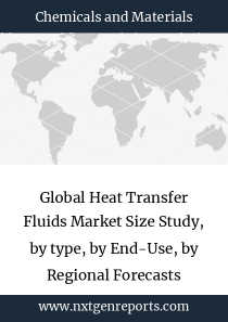 Global Heat Transfer Fluids Market Size Study, by type, by End-Use, by Regional Forecasts 2017-2025