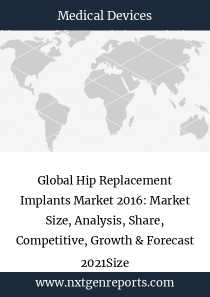 Global Hip Replacement Implants Market 2016: Market Size, Analysis, Share, Competitive, Growth & Forecast 2021Size