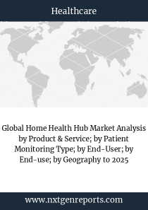 Global Home Health Hub Market Analysis by Product & Service; by Patient Monitoring Type; by End-User; by End-use; by Geography to 2025