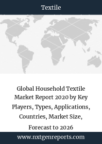 Global Household Textile Market Report 2020 by Key Players, Types, Applications, Countries, Market Size, Forecast to 2026
