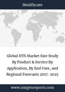 Global HTS Market Size Study By Product & Service By Application, By End User, and Regional Forecasts 2017-2025