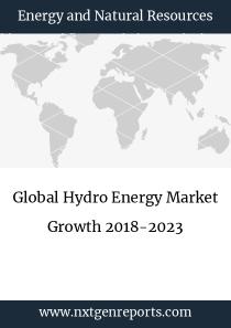 Global Hydro Energy Market Growth 2018-2023