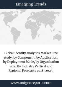 Global identity analytics Market Size study, by Component, by Application, by Deployment Mode, by Organization Size, By Industry Vertical and Regional Forecasts 2018-2025.