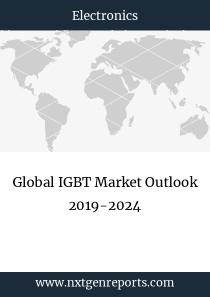 Global IGBT Market Outlook 2019-2024