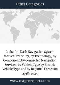 Global In-Dash Navigation System Market Size study, by Technology, by Component, by Connected Navigation Services, by Vehicle Type by Electric Vehicle Type and by Regional Forecasts 2018-2025