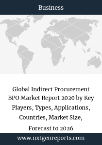 Global Indirect Procurement BPO Market Report 2020 by Key Players, Types, Applications, Countries, Market Size, Forecast to 2026