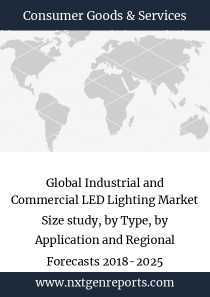 Global And Commercial Led Lighting Market Size