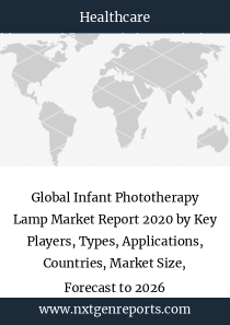 Global Infant Phototherapy Lamp Market Report 2020 by Key Players, Types, Applications, Countries, Market Size, Forecast to 2026