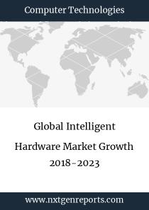 Global Intelligent Hardware Market Growth 2018-2023