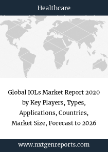 Global IOLs Market Report 2020 by Key Players, Types, Applications, Countries, Market Size, Forecast to 2026
