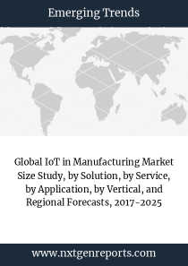 Global IoT in Manufacturing Market Size Study, by Solution, by Service, by Application, by Vertical, and Regional Forecasts, 2017-2025