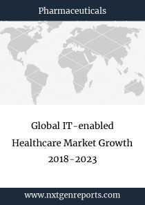 Global IT-enabled Healthcare Market Growth 2018-2023