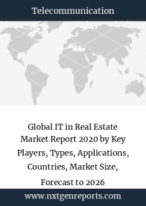 Global IT in Real Estate Market Report 2020 by Key Players, Types, Applications, Countries, Market Size, Forecast to 2026
