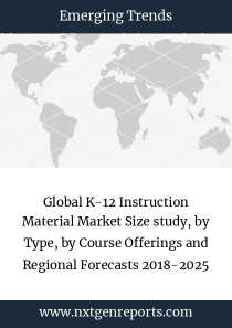 Global K-12 Instruction Material Market Size study, by Type, by Course Offerings and Regional Forecasts 2018-2025