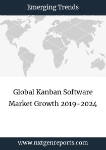 Global Kanban Software Market Growth 2019-2024