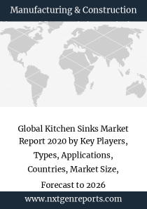 Global Kitchen Sinks Market Report 2020 by Key Players, Types, Applications, Countries, Market Size, Forecast to 2026